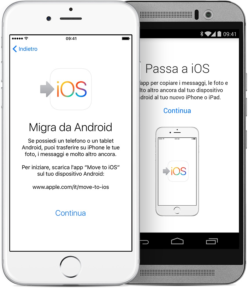 copiare dati da android a ios
