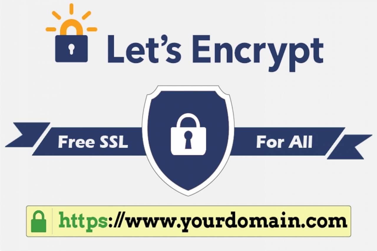 Installare certificato ssl con SLHosting